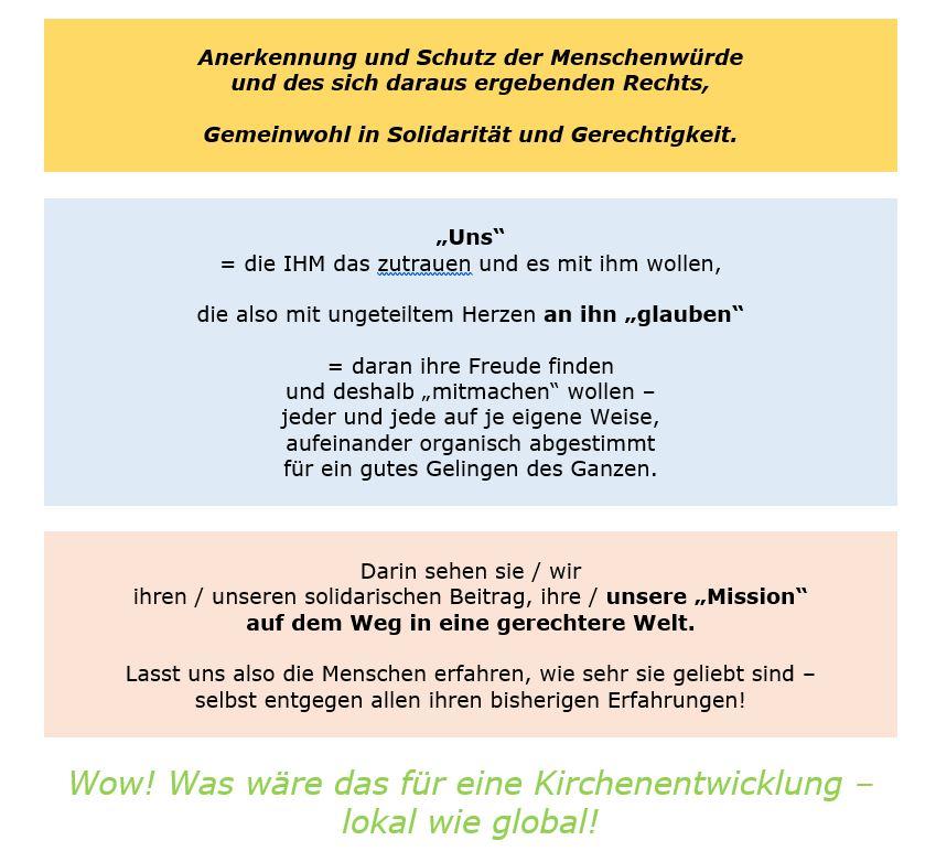 """Schluss-Absatz zu """"Wer liebt, ist solidarisch"""""""